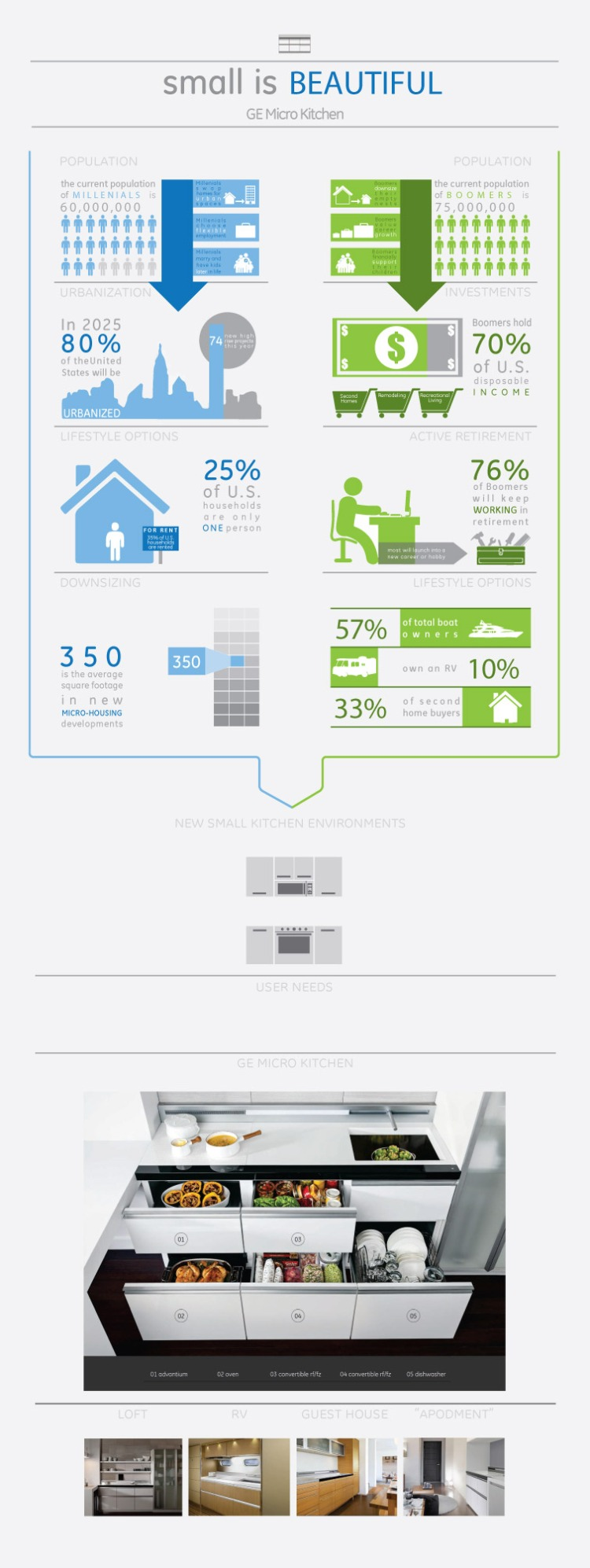 060514-Final-Infographic2